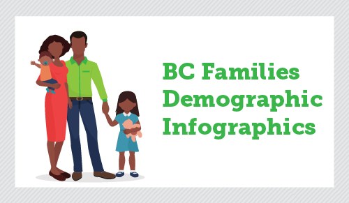 BC Families Demographic Infographics