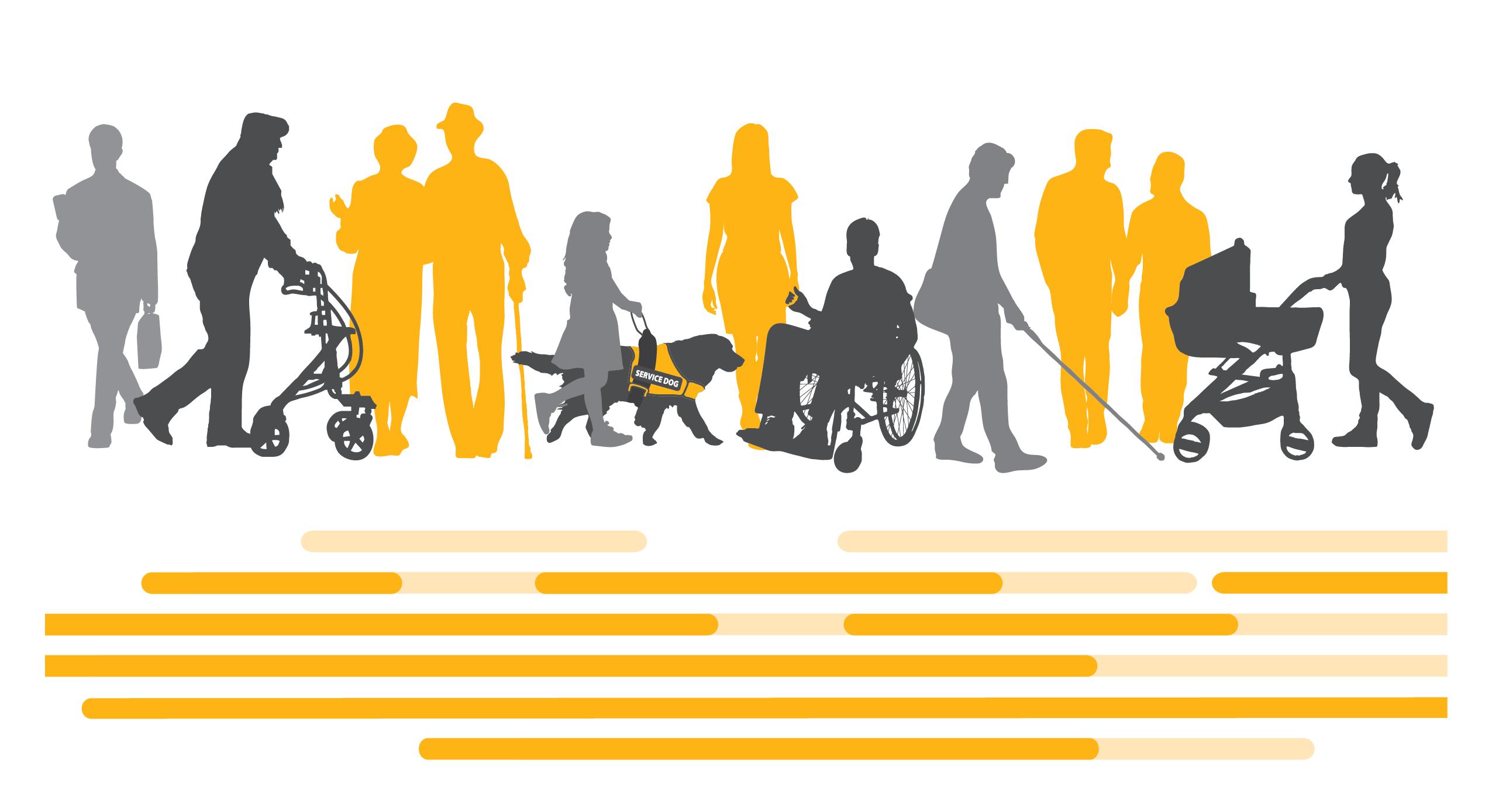 Accessibility Legislation Consultations