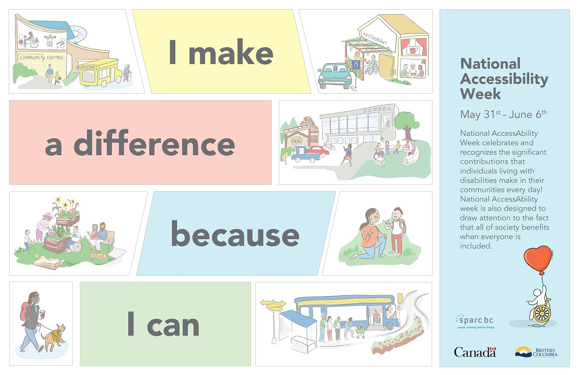 Poster: National Accessibility Week May 31st - June 6th, 2020